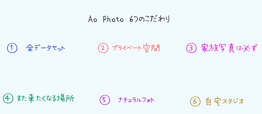 aophoto-kodawari